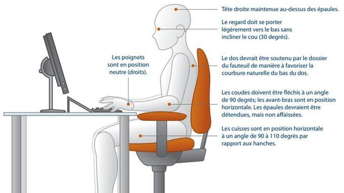 5e4ecdbdfff La bonne position à adopter au bureau pour protéger son dos (Crédits photo   osteo15