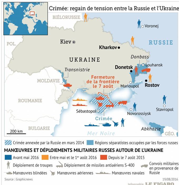 actualites russe ukrainien