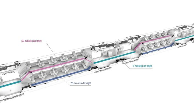 Source SNCF - Stif -Alstom-Bombardier