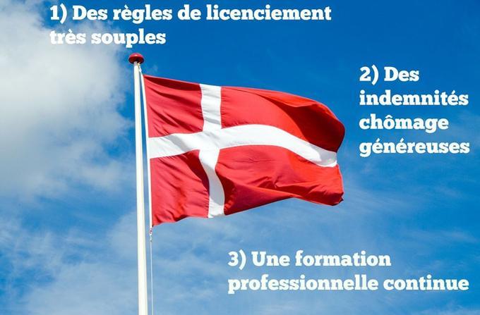 Le modèle de la «flexisécurité» vient du Danemark.