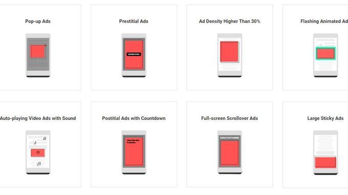 Les formats publicitaires que la coalition Better Ads veut supprimer