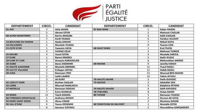 Capture d'écran de la liste des candidats du Parti égalité justice aux législatives de 2017, publiée par le parti.