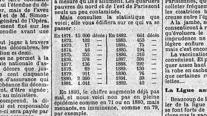 Extrait du «Figaro» du 8 janvier 1894.