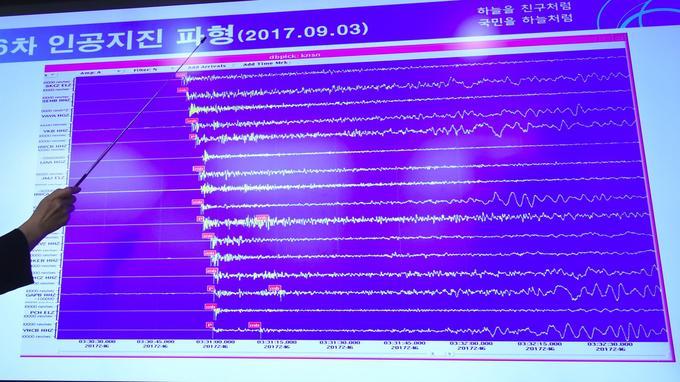 L'explosion nucléaire a déclencé un séisme de magnitude de 6,3.