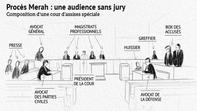 Infographie Le Figaro.