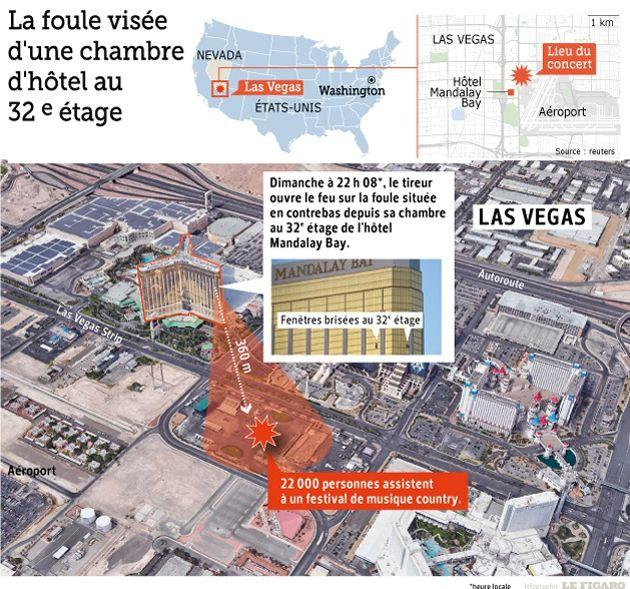 Service Infographie - Le Figaro.