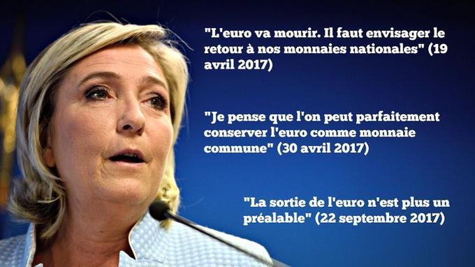 Marine Le Pen explique désormais que la sortie de l'euro n'est «plus un préalable».