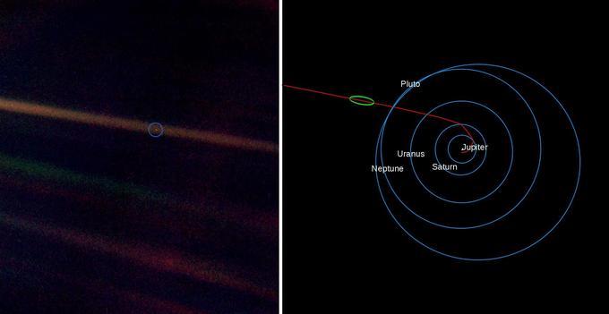 Le cliché «Pale blue dot», à gauche, et la position approximative de Voyager-1 au moment de la prise de vue.