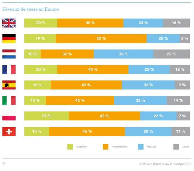 Capture ADP Workforce View in Europe 2018