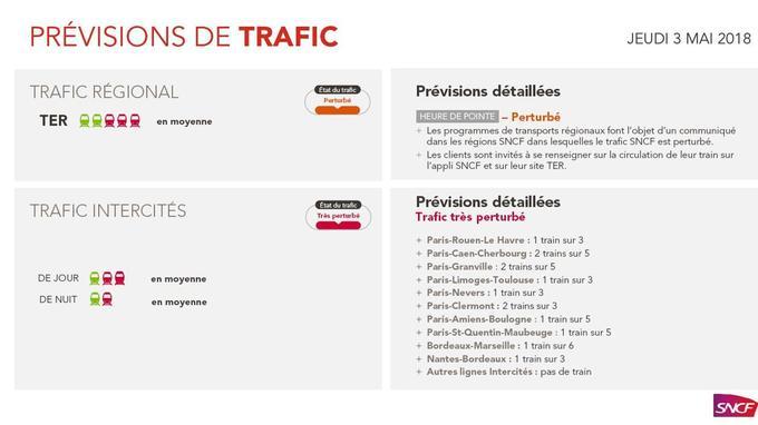 SNCF <b>A VOIR: SNCF: les cheminots veulent des «tables rondes tripartites»</b>