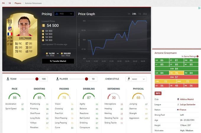Fiche «FIFA 18 Ultimate Team» d'Antoine Griezmann.