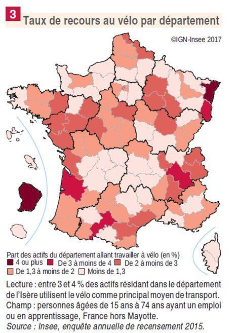 Strasbourg, Grenoble, Bordeaux sont les «capitales» françaises du vélo, selon une étude de l'Insee de 2017.