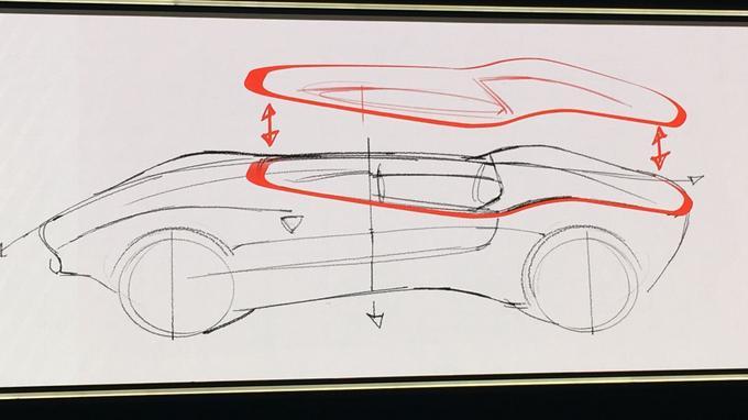 Les premiers sketchs de style de la Monza.