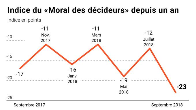 Infographie Le Figaro