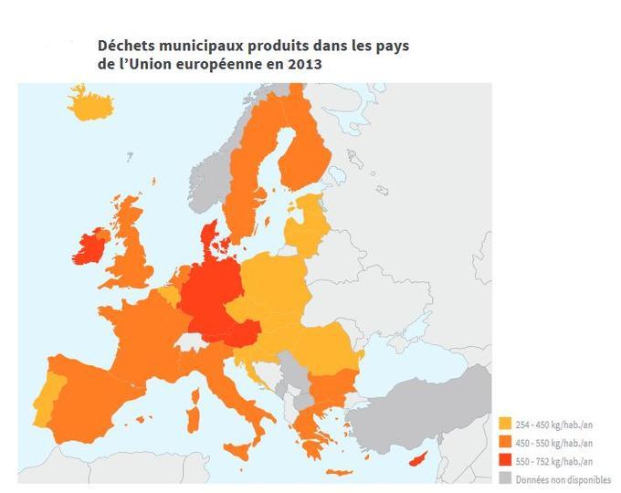 Les pays européens selon le poids des déchets produits par habitant et par an. Source: ADEME - données Eurostat