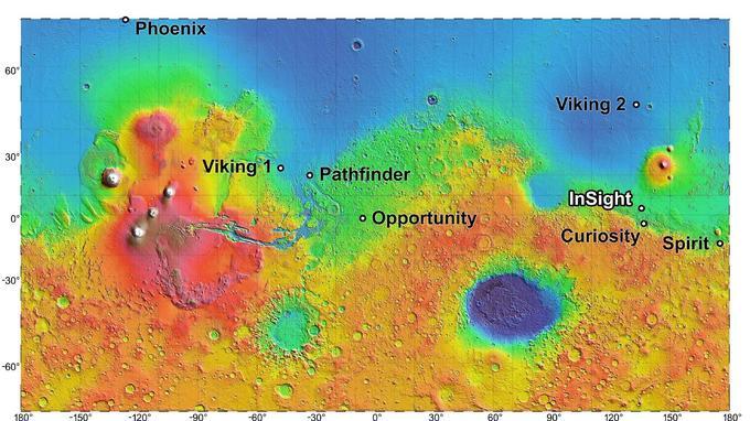 Les différentes sondes américaines posées avec succès à la surface de Mars, entre 1975 (Viking 1) et 2012 (Curiosity).