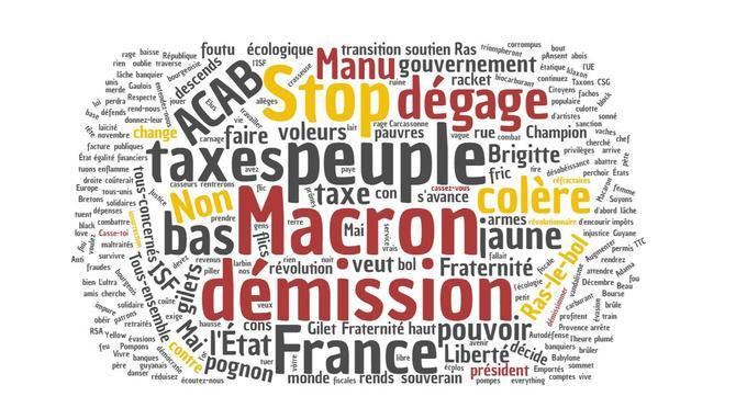 Un nuage de mots réalisé à partir des slogans recensés. En rouge, les termes se référant à un départ d'Emmanuel Macron. En jaune, ceux correspondant à l'idée d'une colère et de la fin d'une situation. Nous avons réduit la proportion des termes «Macron» et «démission», de loin les plus représentés, afin de rendre l'ensemble lisible.