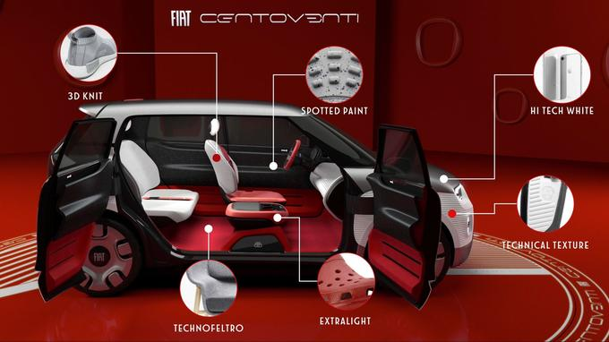 Les différentes options de personnalisation offertes par la Fiat Centoventi.