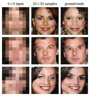 L Intelligence Artificielle De Google Recompose Une Photo Comme Dans Les Experts