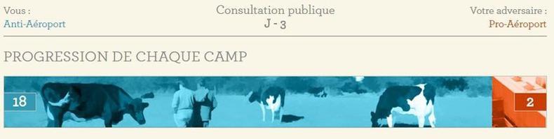 Les vingt points sont répartis entre les deux camps. Objectif: avoir l'avantage en point le jour de la consultation publique.