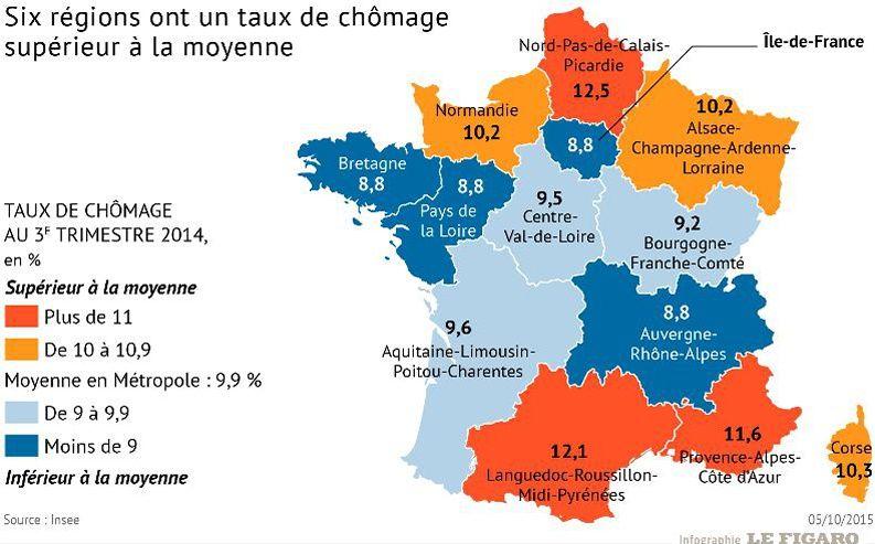 Quelles Sont Les Regions Les Plus Puissantes Economiquement