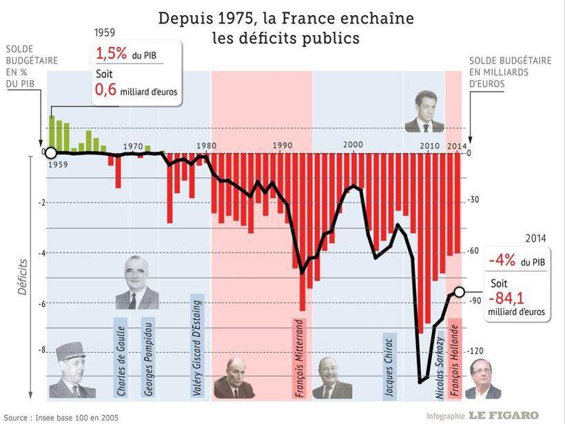 politique etrangere de la france depuis 1945