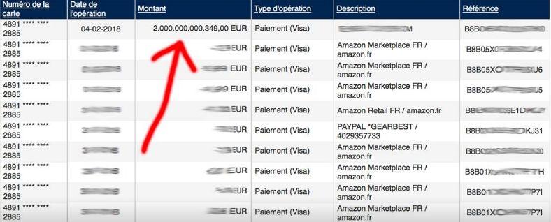 Belgique Il Decouvre 2000 Milliards D Euros Sur Son Compte En Banque