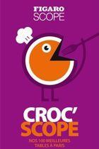 Le Croc'Scope 2013