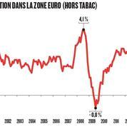 La déflation, un défi pour les épargnants
