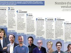 Palmarès 2014: Lévy décroche, Musso et Modiano décollent