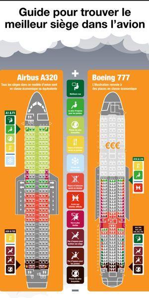 Infographie élaborée par Kayak.
