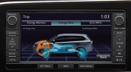 L'écran tactile indique les flux d'énergie.