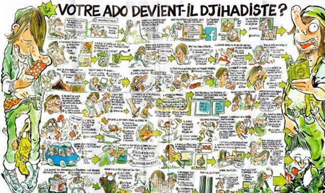 «Votre ado devient-il djihadiste?» publié le 31 décembre 2014 dans <i>Charlie Hebdo</i>.