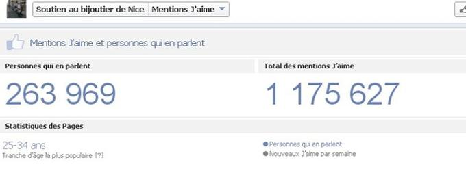 Statistiques de la page Facebook samedi à 17heures.