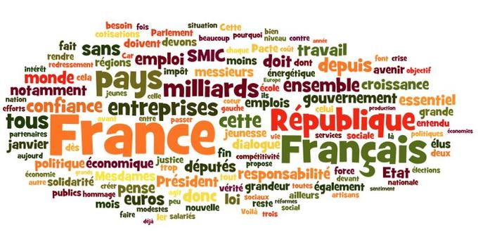 Nuage de mots du discours de Manuel Valls réalisé grâce à Wordle.net.