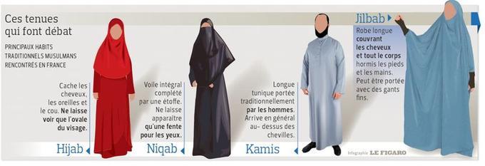 bcacac10bc403 ... reste la gestion des jeunes filles en jilbab». Sans ambages