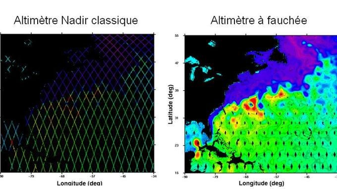 Différence de couverture entre les satellites de génération précédente (Topex-Poséidon et Jason, à gauche) avec le futur satellite Swot (à droite).