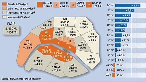 bulle immobili re consulter le sujet fr lefigaro 09 07 08 les prix commencent a baisser. Black Bedroom Furniture Sets. Home Design Ideas