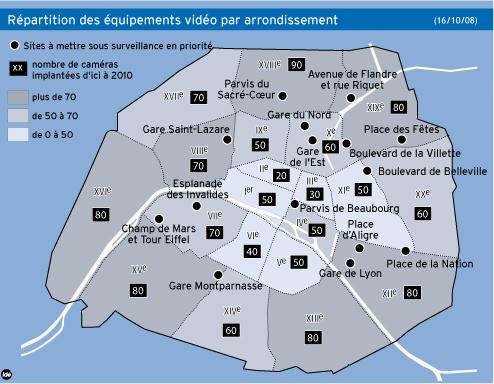 1000 caméras pour surveiller les rues de Paris<br/>