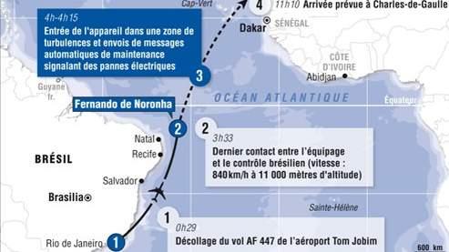 Un avion d'Air France disparaît des écrans radars Be682ec8-4f49-11de-b5c1-3489c3224583