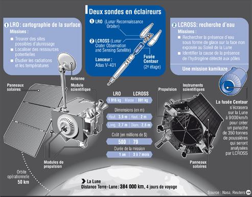 No Futur - l'espace au 21° siecle Ce73c126-5b22-11de-a982-ae9612fd9d31