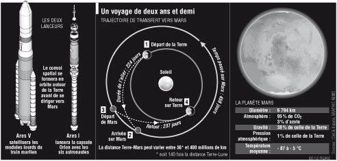 No Futur - l'espace au 21° siecle 5ebc8dac-7573-11de-af92-2436c45e13c4