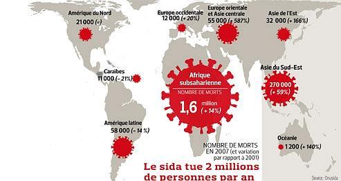 Le SIDA été artificiellement créé par les USA a72ede54-a9a9-11de-98be-42a400a9fc7f