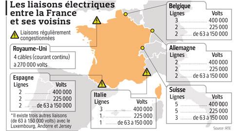 Pénuries électriques 73de6da6-cefe-11de-8fa3-38ef730fcb9b
