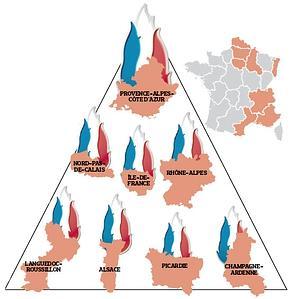 Les huits régions où le Front national pourrait se maintenir au second tour des élections régionales de 2010.