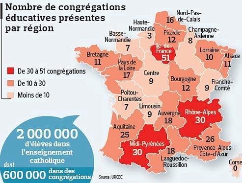 Enseignement: le palmarès des congrégations religieuses