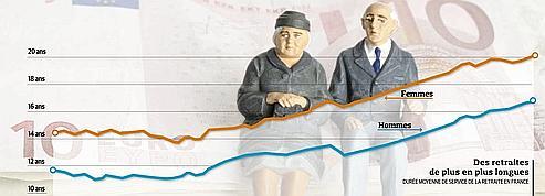 Les clés pour comprendre le dossier des retraites