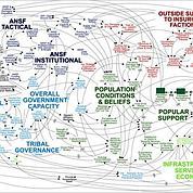Le Pentagone a un ennemi: le PowerPoint