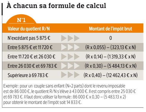 calculer l impot sur le revenu 2008. Black Bedroom Furniture Sets. Home Design Ideas