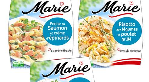 Groupe plats for Plats cuisines marie